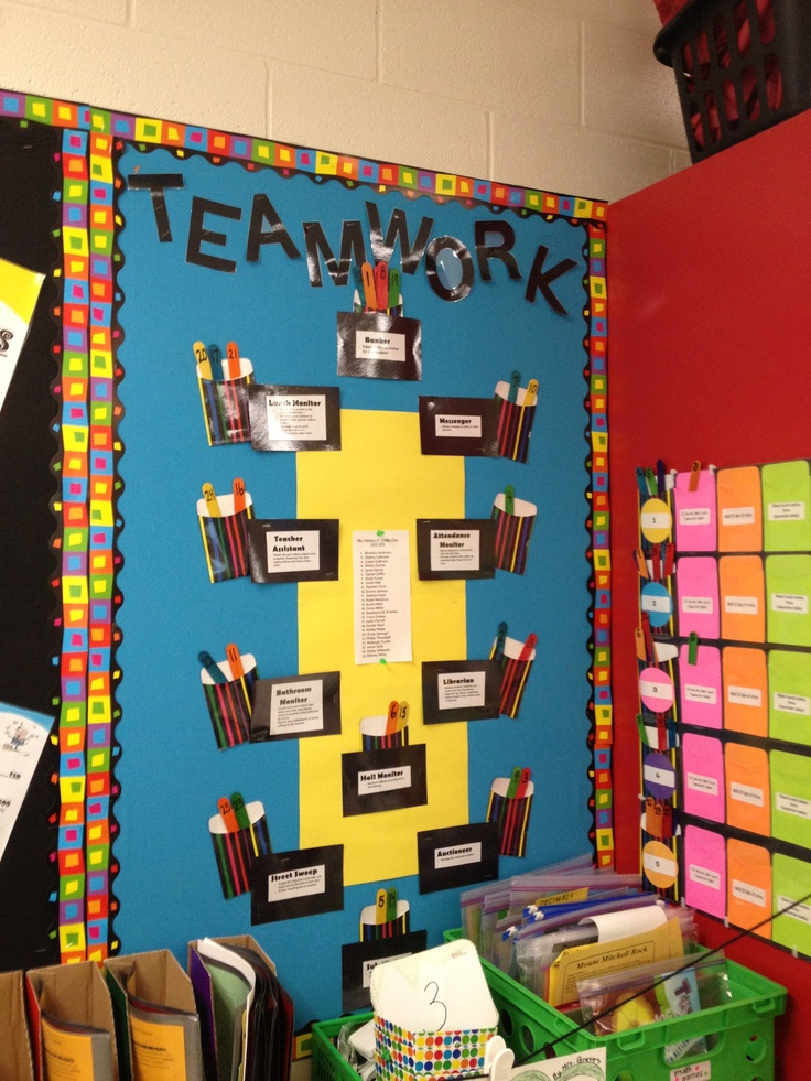 Classroom Decoration For Elementary ~ Best images about organisation classroom on pinterest