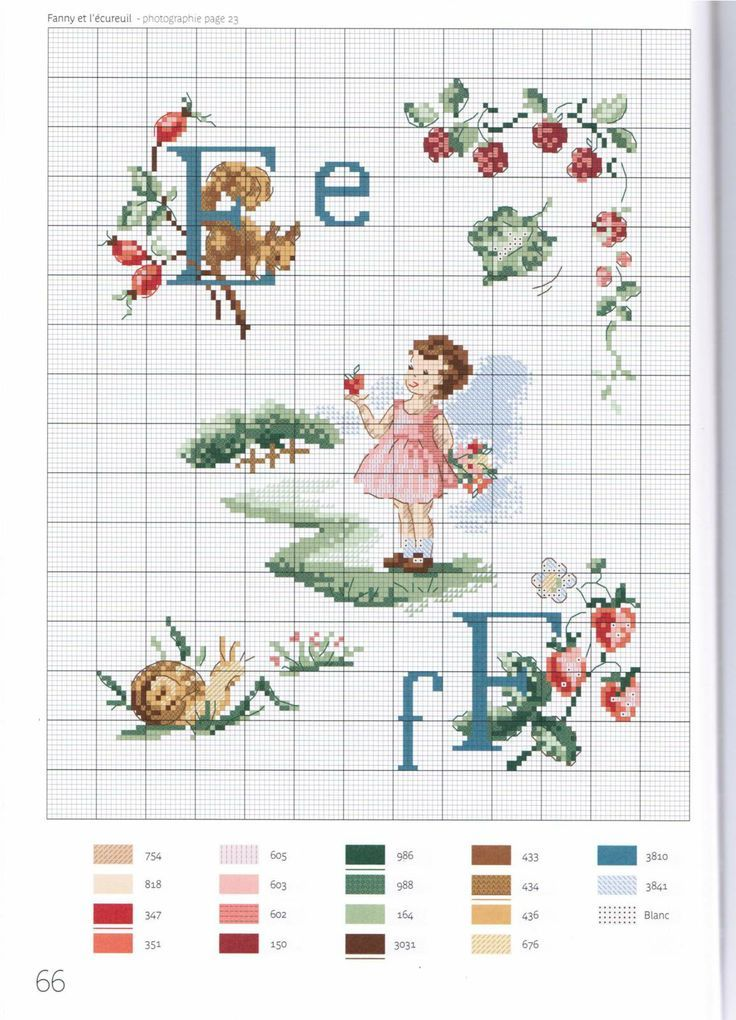 point de croix grille et couleurs de fils abecedaire enfants, lettre e et f