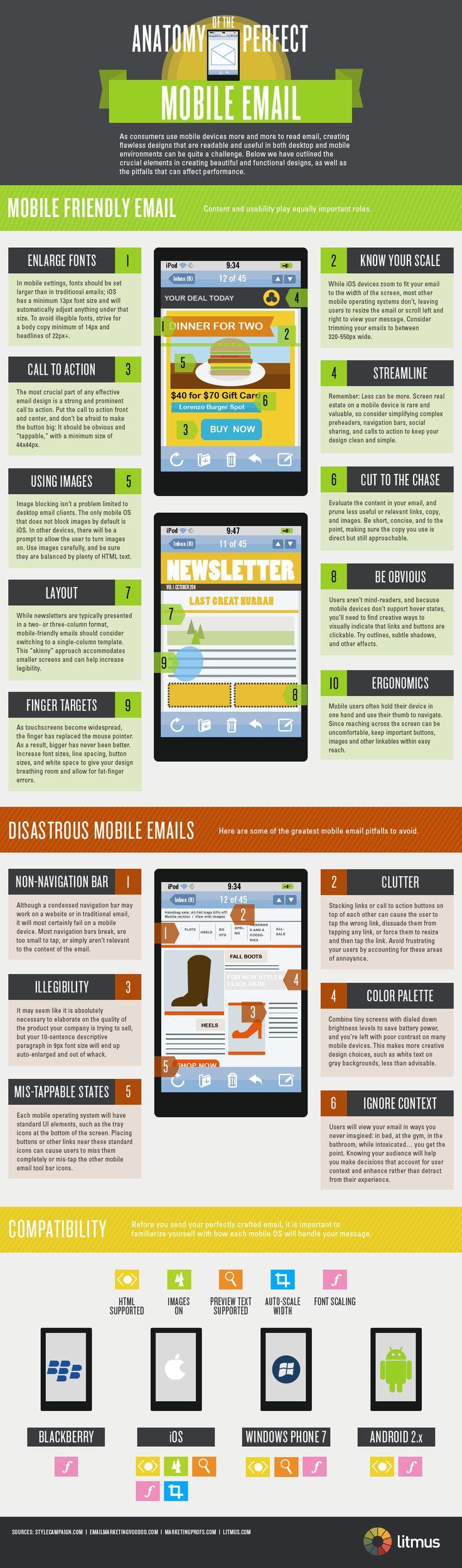 Anatomía de un e-mail perfecto para el móvil y compatibilidades técnicas entre sistemas móviles.