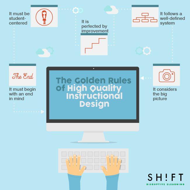 Золотые правила высококачественных учебного проектирования