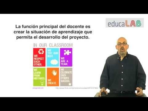 """▶ 1.2. Ideas claves de la unidad """"Aprendizaje basado en proyectos"""" - YouTube                                                                                                                                                                                 Más"""