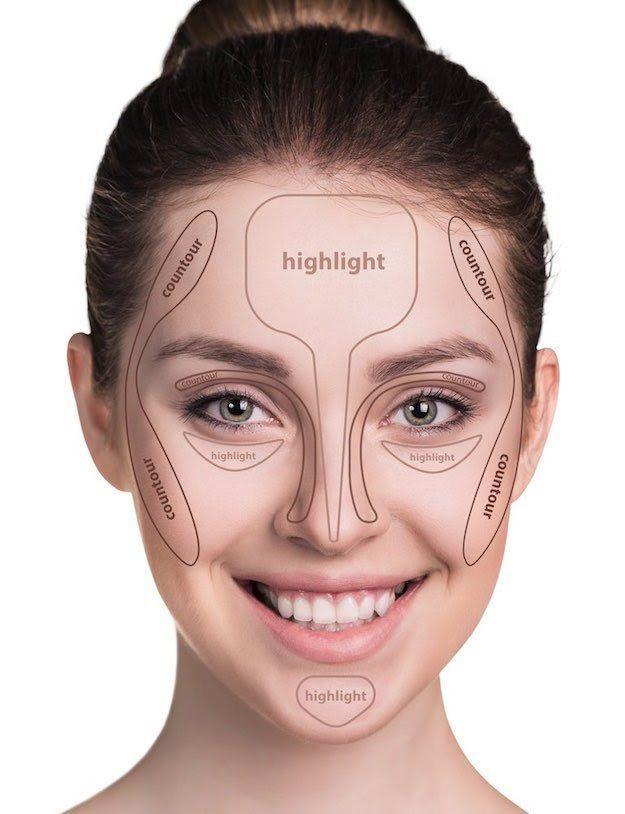 5 Tutorials To Teach You How To Apply Makeup Like A Pro Contour Makeup Tutorial How To Apply Makeup Contour Makeup