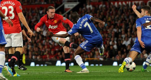 manchester united fc vs chelsea fc h2h