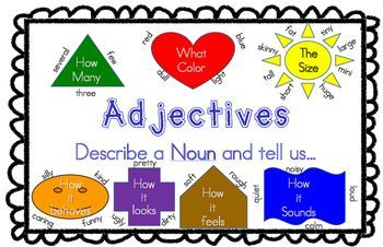 This is an anchor chart for Adjectives.  I have included examples of each type of adjective.