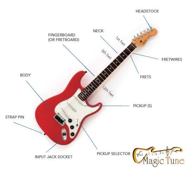 free acoustic guitar lessons pdf