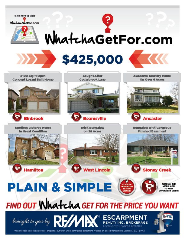 WhatchaGetFor???   Looking for a home between $400,000 - $450,000 price point?   Check out what RE/MAX Escarpment has to offer!  If these homes are not within your price range, then check out  www.whatchagetfor.com to find a home in your budget.