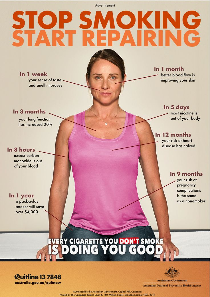 Stop smoking. Start repairing. This anti-smoking campaign created by the Australian government identifies the health benefits of quitting, pointing to relevant body parts of the image of a woman.