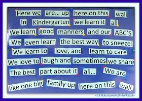 photo of: Kindergarten 'Family' Bulletin Board via RainbowsWithinReach RoundUP of Bulletin Boards