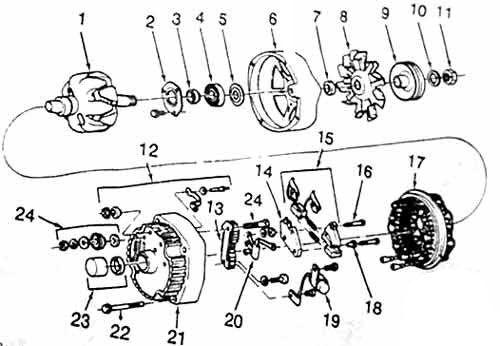 Alternador - Generador   como funciona un alternador?   Componentes - Diagnostico   mecanica automotriz
