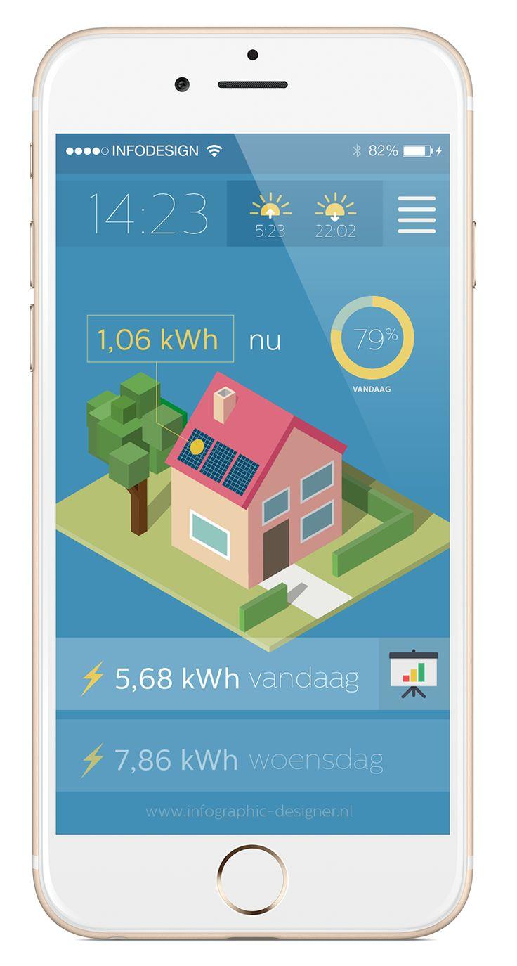 De 'Solar Power App' berekent zonne-opbrengst live!
