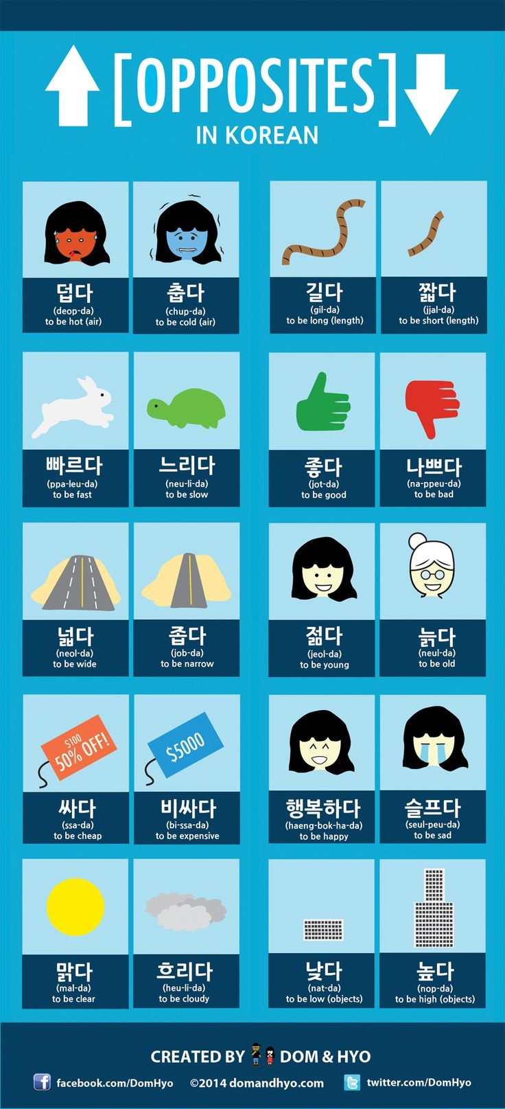 Infographic: Opposites in Korean | Dom & Hyo - Fun graphics and comics about Learning Korean, Life in Korea, and Our Relationship