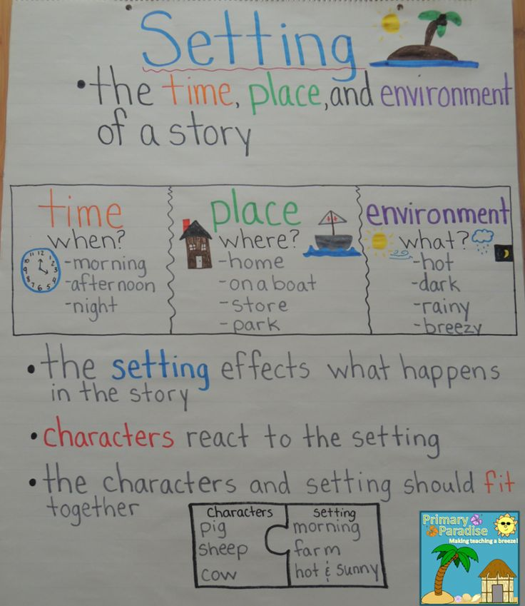 Best 25+ Setting Anchor Charts Ideas On Pinterest | Anchor Chart