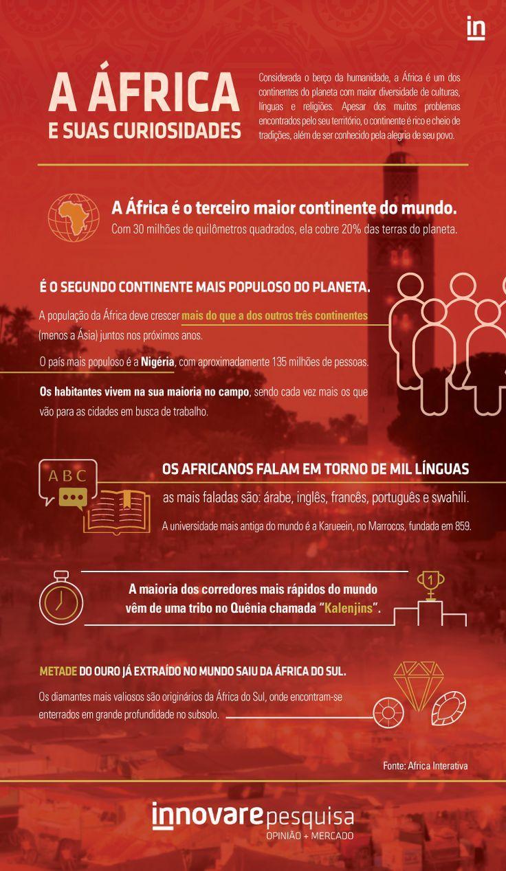 Infografico A Africa E Suas Curiosidades Em 2020 Estudos Para O