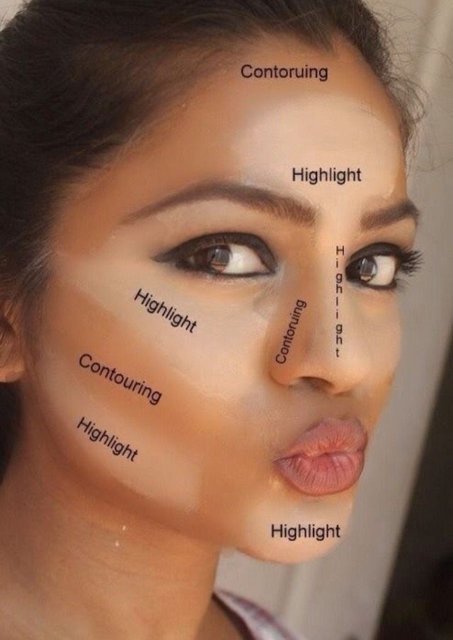 Contouring\ highlighting can completely reshape your face and make you look thinner