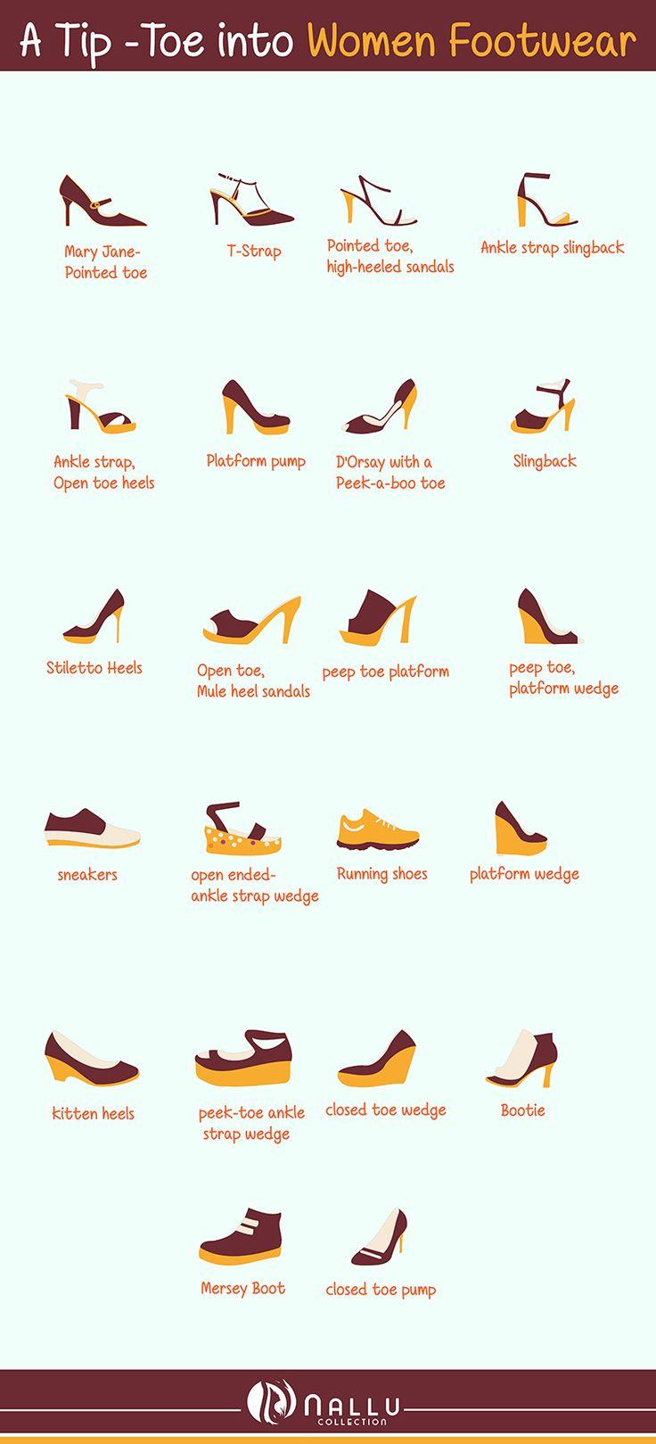 A Tip-Toe Into Women Footwear.  Types of Women Shoes.