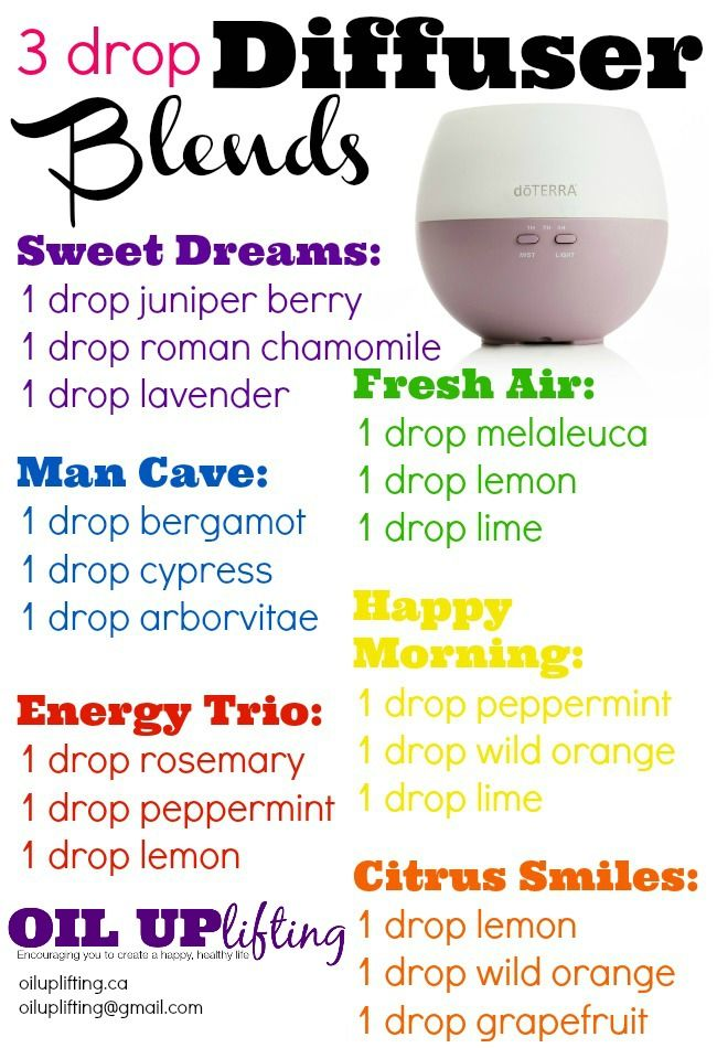 Today I will share with you some of our favorite 3 drop essential oil diffuser blends. I normally add 3 drops, but you can double up the drops if you like..