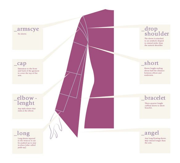 7 Best Fashion Infographics For Women Images On Pinterest Fashion Advice Fashion Tips And