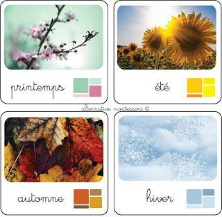 // alternative montessori: [Support pédagogique] La notion de temps // #3 Le temps cyclique > Les saisons + calendrier perpétuel + poutre du temps