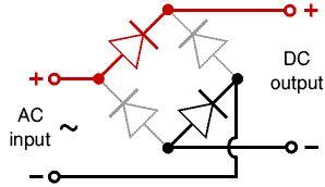Build a bridge rectifier