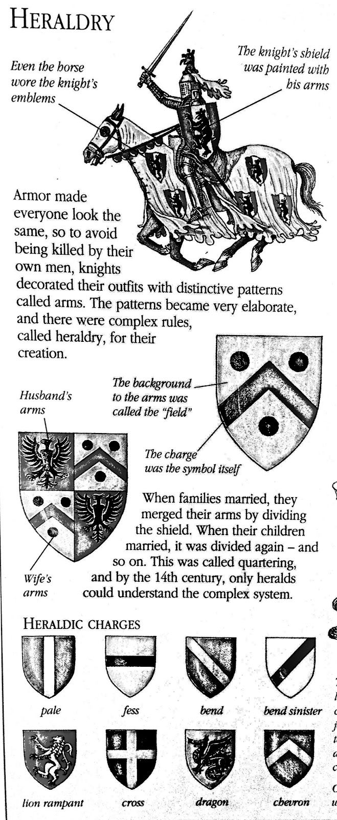 Medieval+worksheets  If You Were A Knight, You Would Have To Decorate Your