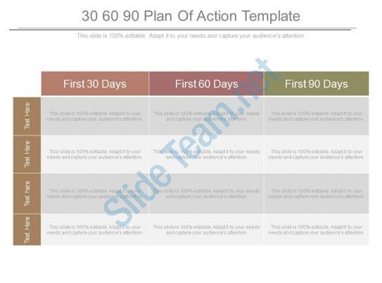 30 60 90 plan of action template powerpoint templates Slide01 - plan of action template