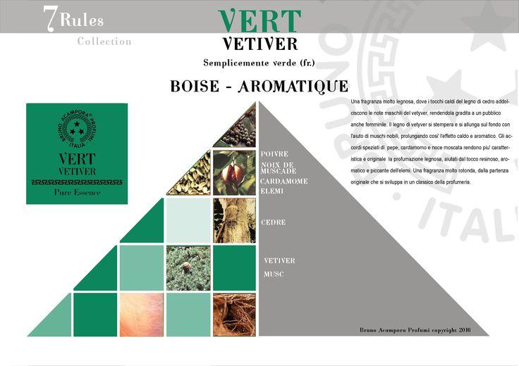 Vert - Pyramid  #newcollectione #7rules #pyramids #piramidi #olfactorypyramid #vert #brunoacamporaprofumi #brunoacampora