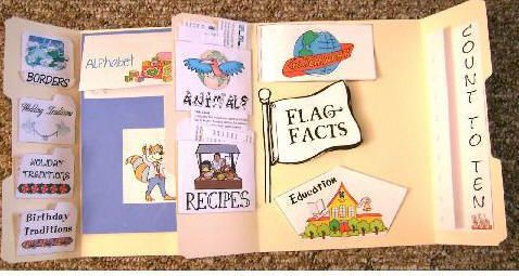 FREE Country Lapbook Templates