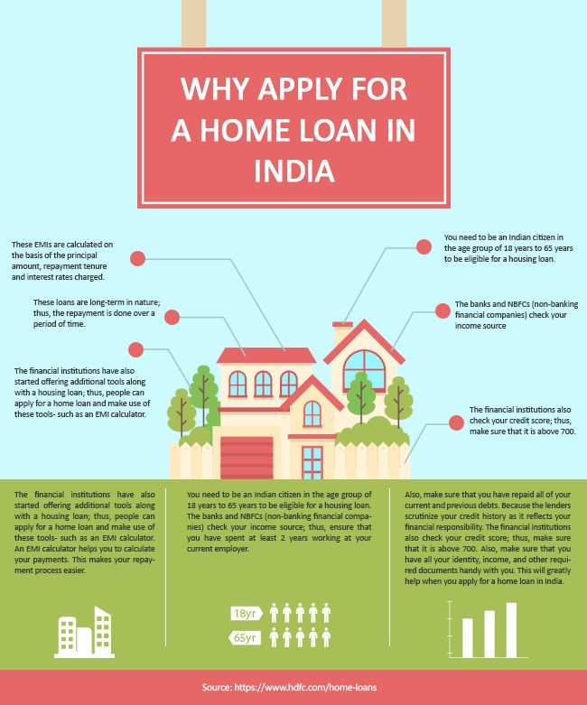 Why Apply For A Home Loan In India Home Loans Best Home Loans Loan