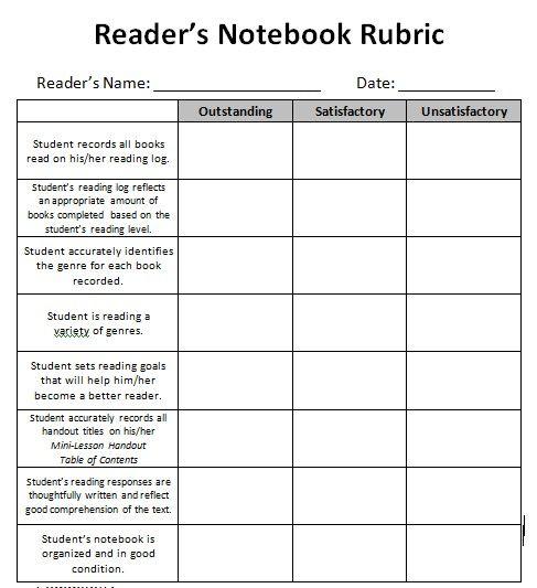 Readers workshop rubric