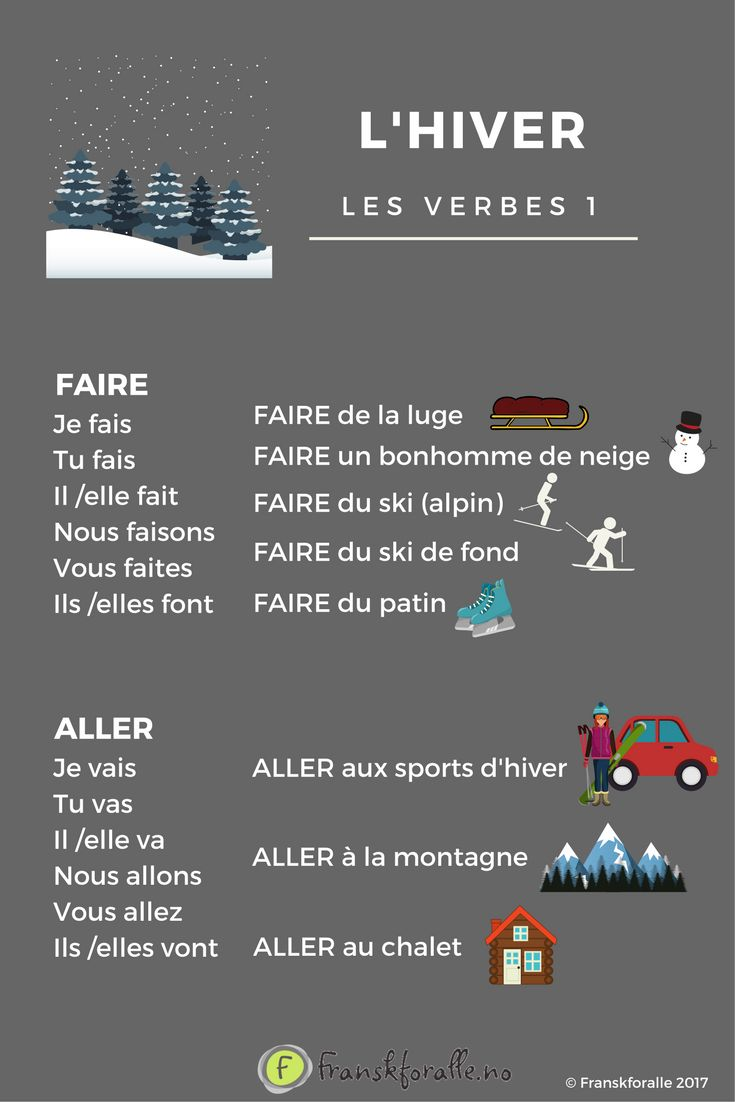 Que faites-vous en hiver? #FrenchVerbs #Winter #SpeakFrench #LearnFrench #ACupOfFrench