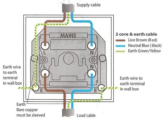 How To Install A Double Pole Switch Light Switch Pole Switch