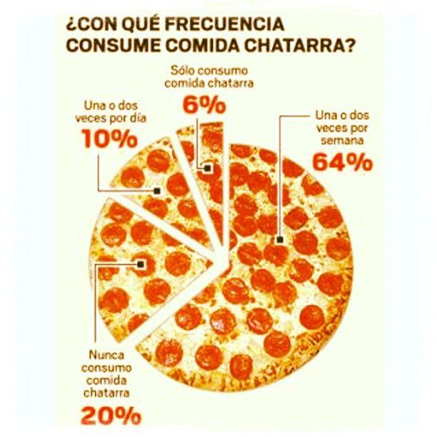 Pizza síguenos en Twitter @Energia viva