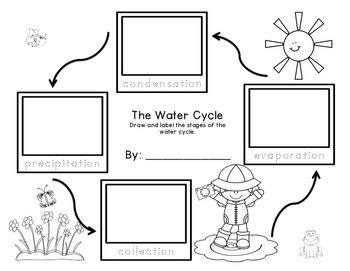 best 25 water cycle activities ideas on pinterest. Black Bedroom Furniture Sets. Home Design Ideas