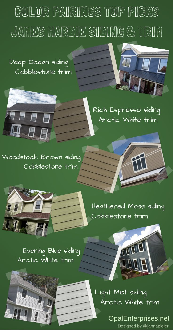 House colors on pinterest paint colors craftsman and james hardie - We Love James Hardie Siding And We Especially Love Designing With The 26 Available Colors