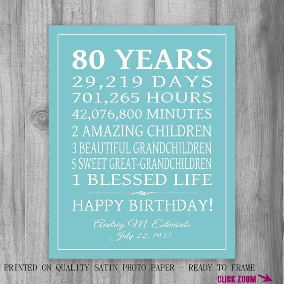 80th BIRTHDAY GIFT 80 Years Canvas Sign Personalized Gift Art Print For Mom Grandma Or Digital Download Keepsake Custom