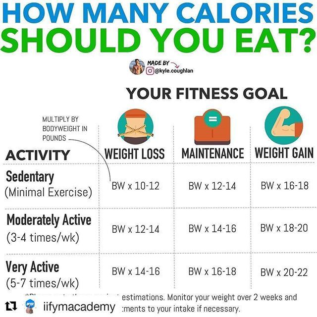 how much is x weight loss