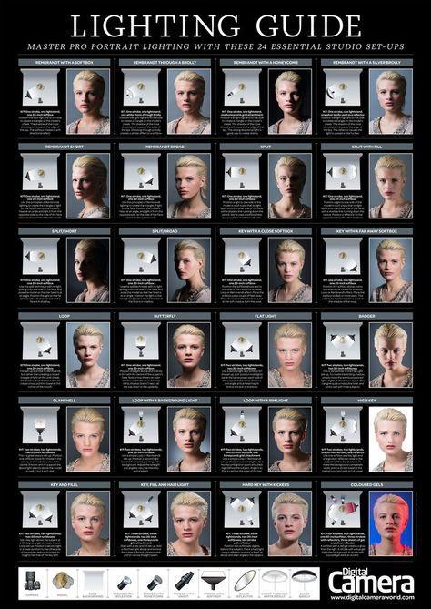 Free portrait lighting guide: 24 essential studio lighting set-ups: