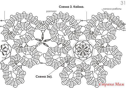 Crochet dresses 2011 - June Holford - Picasa Web Albums