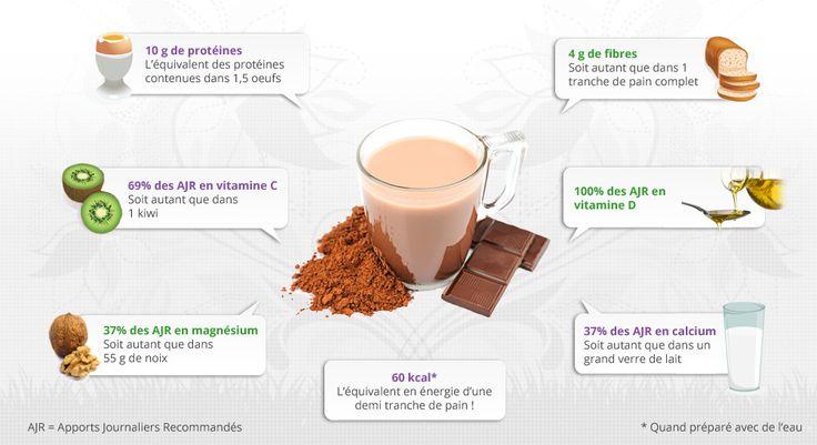 Test : nouveau complément alimentaire pour les allergiques & intolérants!