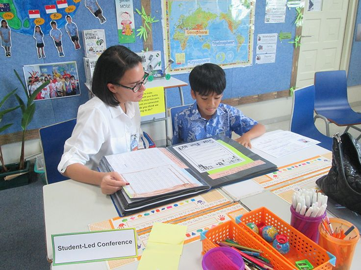 Student-led conferences 2015
