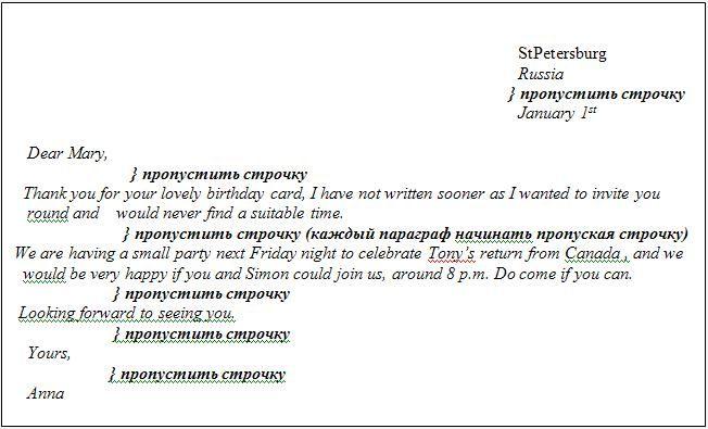 Написание личного письма