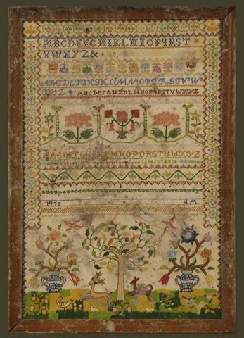 Cross Stitch Patterns Theme List