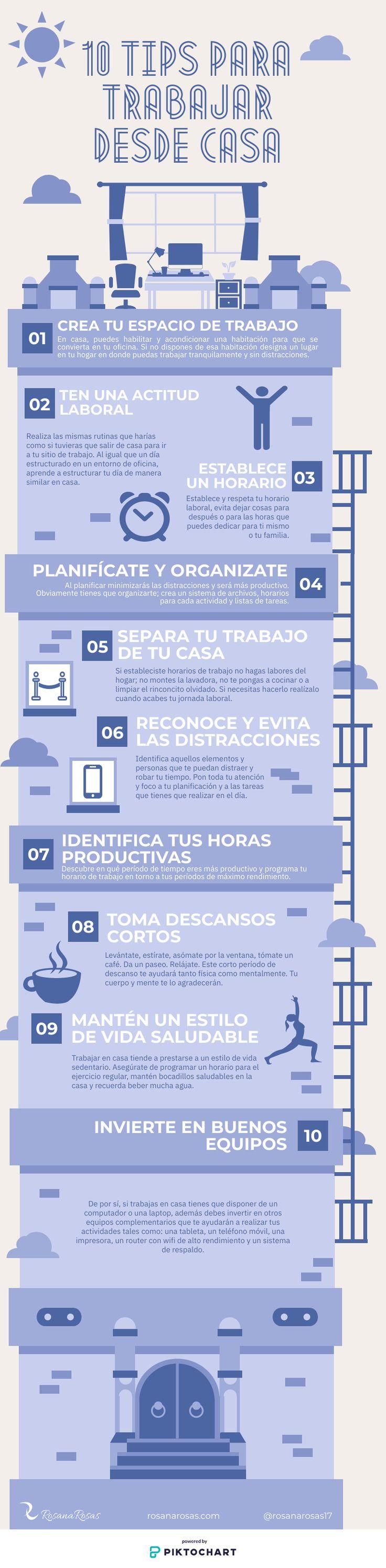 Marketing Digital, Ideas Para, Spanish, Weather, The Unit, Dado, Pink, Savings Plan, Tips