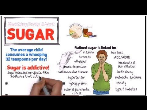 How To Cure Diabetes Naturally: 21 Day Sugar Detox Diet - WATCH VIDEO HERE -> http://bestdiabetes.solutions/how-to-cure-diabetes-naturally-21-day-sugar-detox-diet/ Why diabetes has NOTHING to do with blood sugar *** how to cure diabetes with fasting *** How To Cure Diabetes Naturally – Treat Diabetes Instant Download – Do you experience… Sugar cravings or carb cravings Energy spikes and dips throughout the day fatigue,... Why diabete