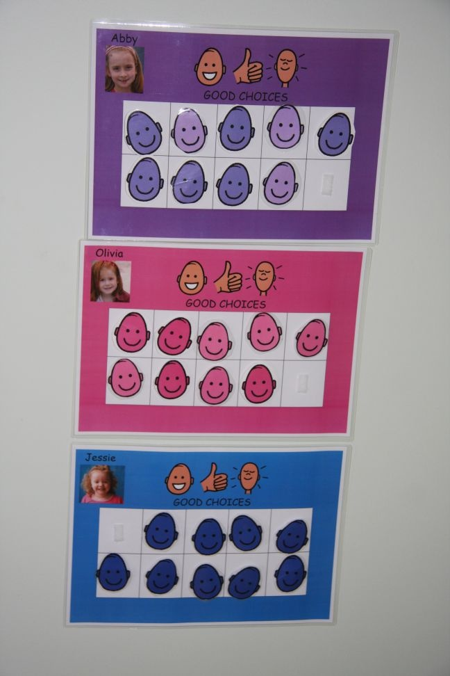 Another awesome behaviour reward chart. 10 smiley faces = a reward.