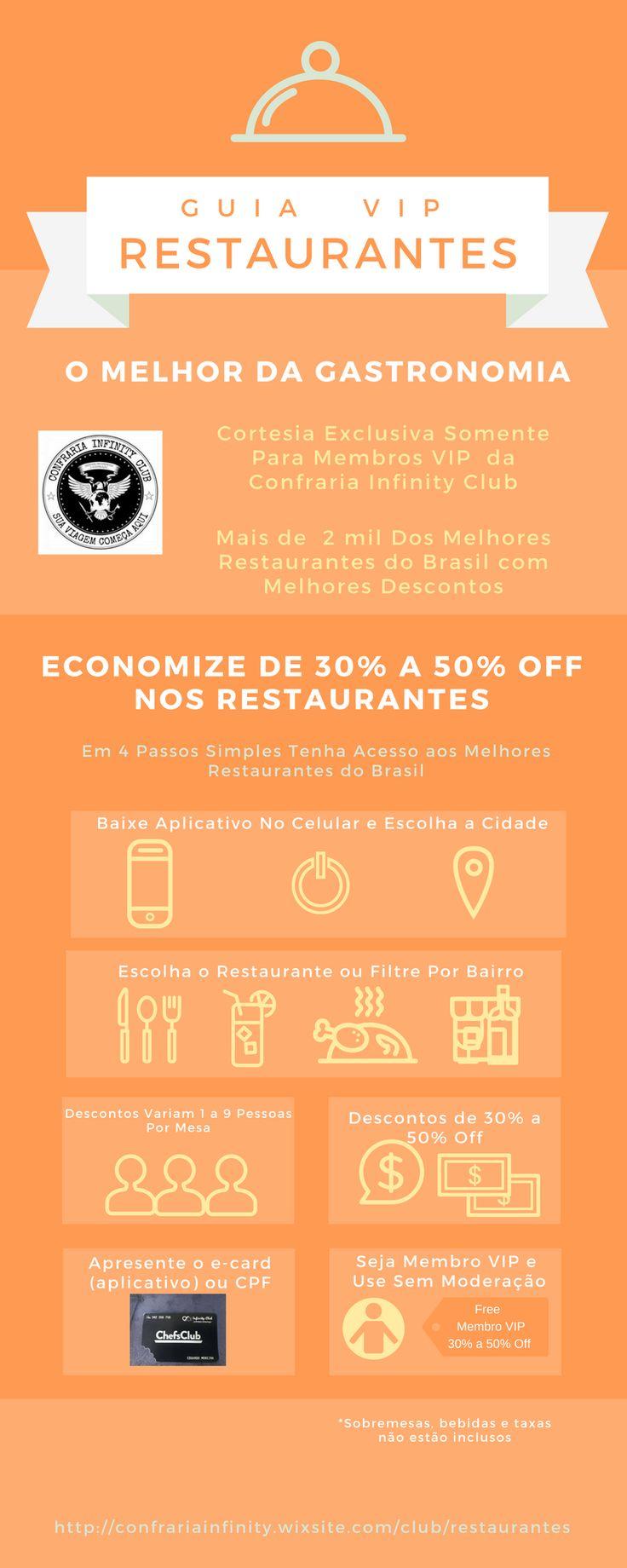 A Maior Confraria Hoteleira e Gastronômica da America Latina. Seja Cliente VIP e Concorra a Viagem para Orlando ou Cancun. Clique e Saiba Como