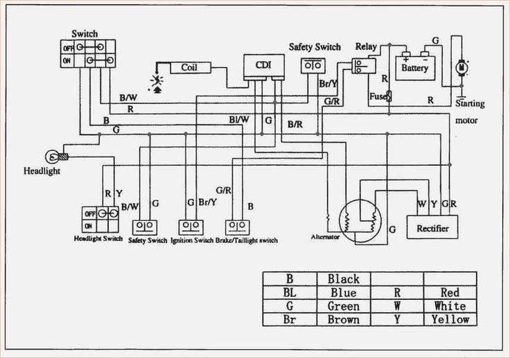 Wiring Diagram 110cc atv wiring diagram Chinese 110cc ATV