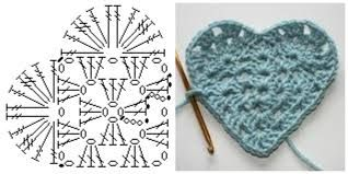 crafico de bico de croche para tapete - Pesquisa Google