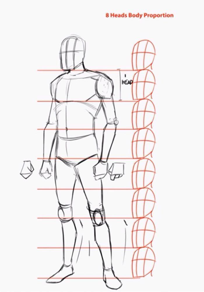 Wie den menschlichen Körper etappenweise zu zeichnen #etappenweise #korper #menschlichen #ze…