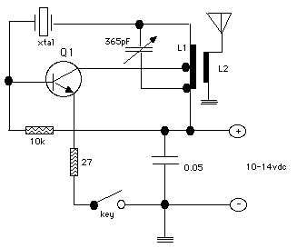 """""""Michigan Mighty Mite"""" EASY QRP TRANSMITTER, $15, uses only 6 components.  Sounds like a good afternoon project.  0.5 Watt output."""